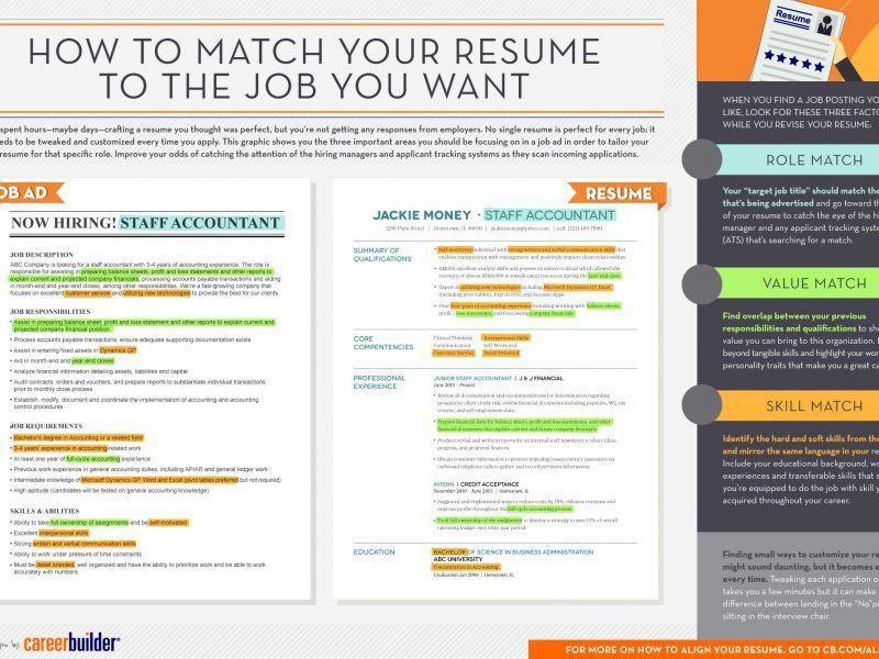 Career Builder Resume Search | haadyaooverbayresort.com
