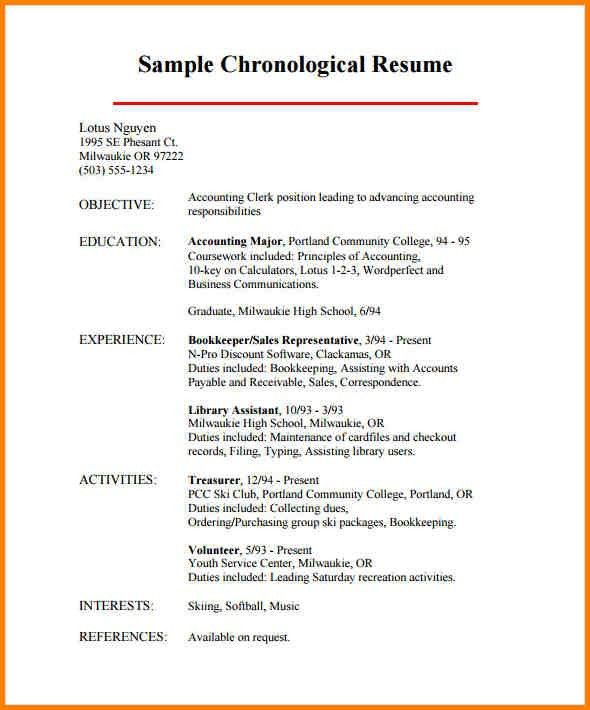 Resume Example Reverse Chronological. Resume. Ixiplay Free Resume ...