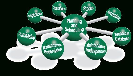Maintenance Planner Job Description | snapchat-emoji.com