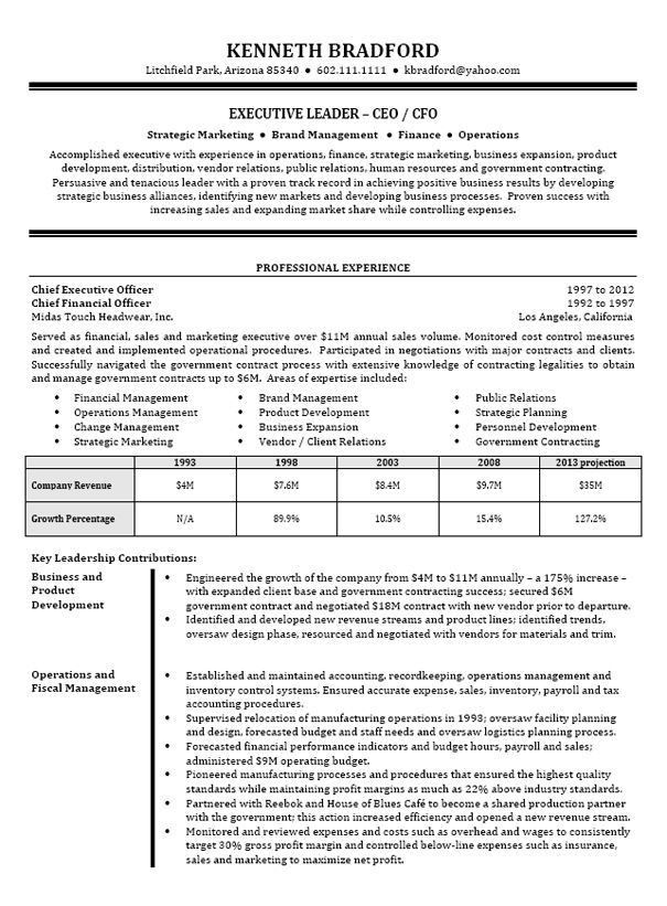 90 best Resume Examples images on Pinterest | Resume examples ...