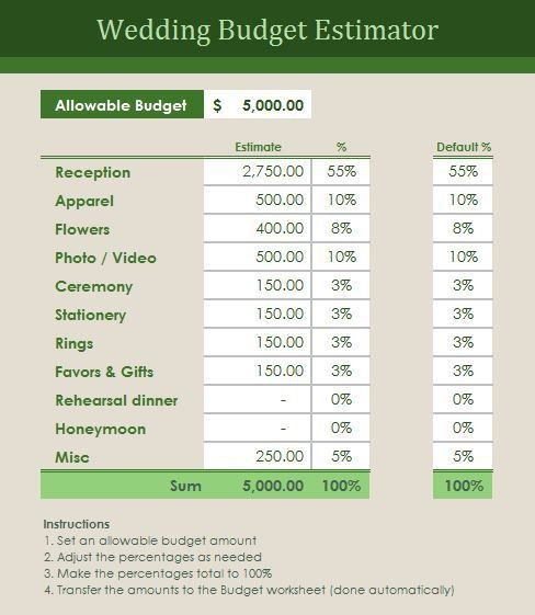Wedding Budget Planner | Excel Templates for every purpose