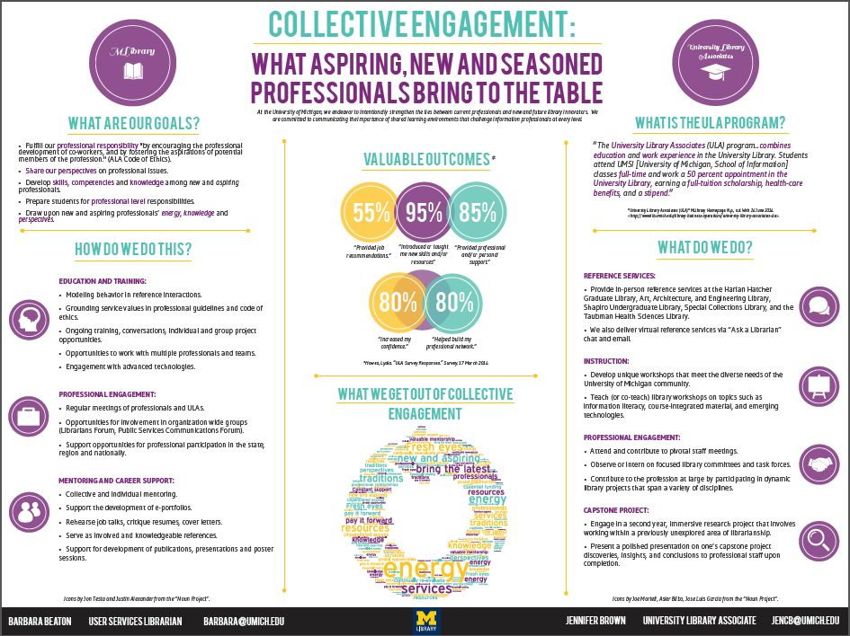 Best 25+ Research poster ideas only on Pinterest | Research ...
