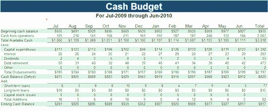Download Cash Budget Related Excel Templates for Microsoft Excel ...