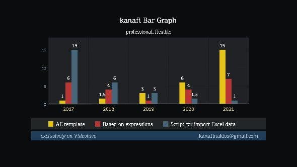 kanafi Bar Graph Template by ai-dos   VideoHive