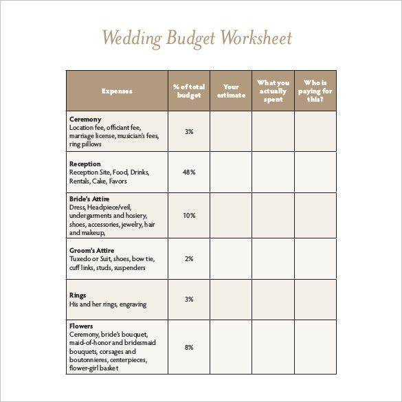 22+ Wedding Budget Templates – Free Sample, Example, Format ...
