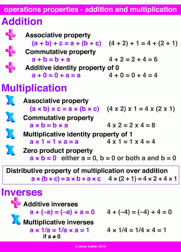 operations ~ A Maths Dictionary for Kids Quick Reference by Jenny ...