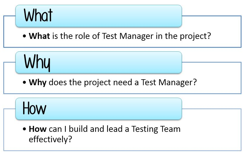 Role & Responsibilities of Test Manager / Test Lead