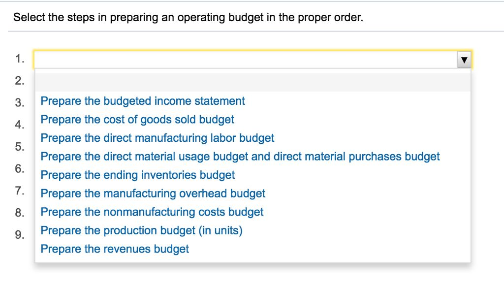 Select The Steps In Preparing An Operating Budget ...   Chegg.com
