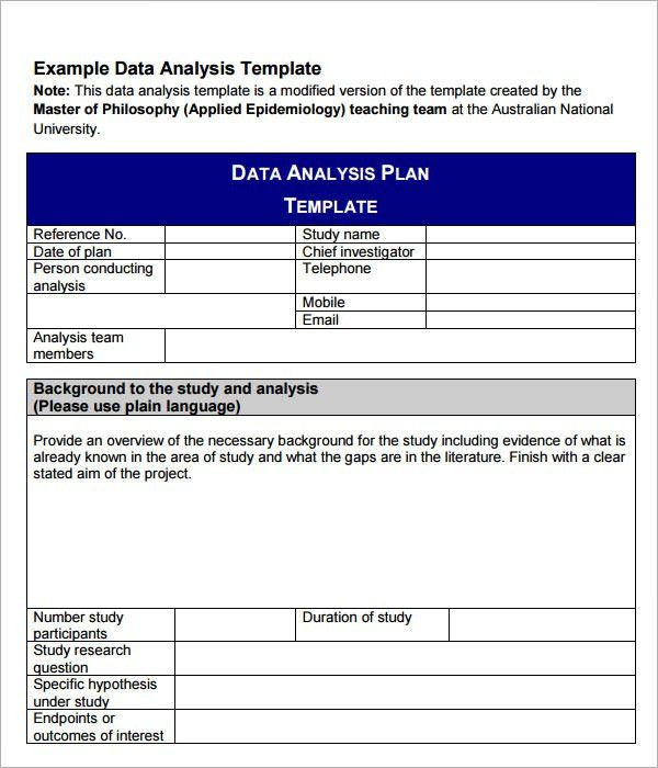 Sample Data Analysis - 4+ Documents in PDF, Word