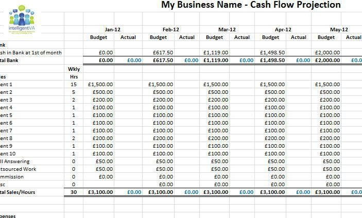 Get your free Cashflow Projection template today!