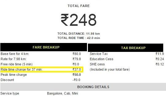 Taxi bill format in word format | What I Wish Everyone Knew About ...