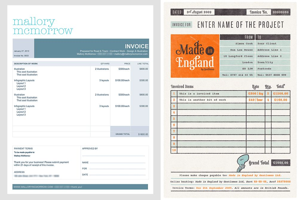 How to Design a Killer Invoice that Reflects Your Style — Mallory ...