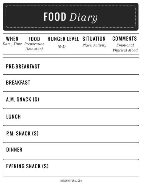 No-Fail Plan: 8 Tips for Keeping a Food Diary (+ Free Food Journal ...