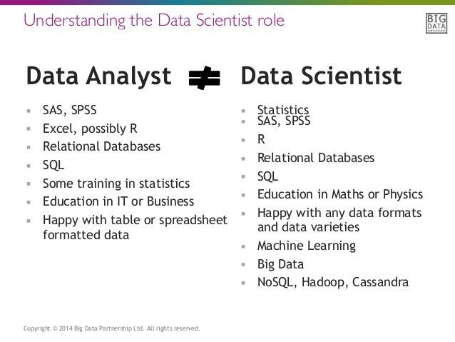 job description for data analyst