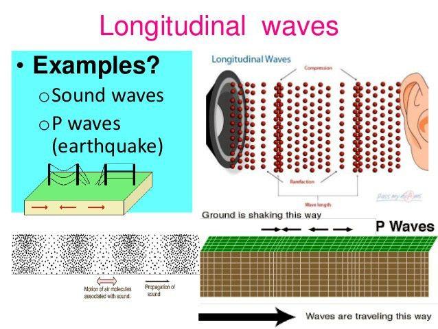 Waves Jun8