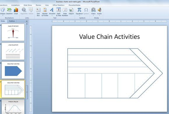 Porter's Value Chain Activities Diagram in PowerPoint 2010