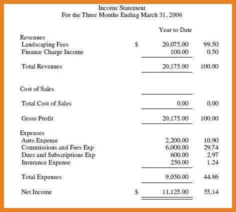 income statement format | word format resume