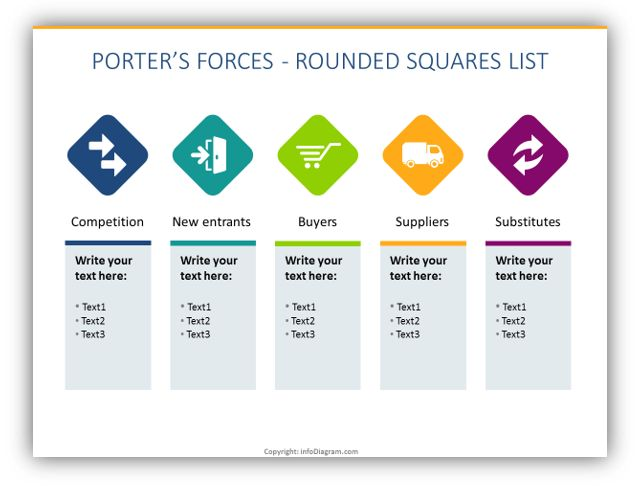 Porter's Five Forces Diagram Infographics Presentation - Infodiagram