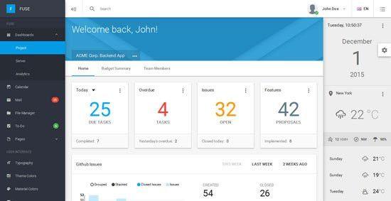 40+ Best Free Bootstrap Admin Templates 2017 - freshDesignweb