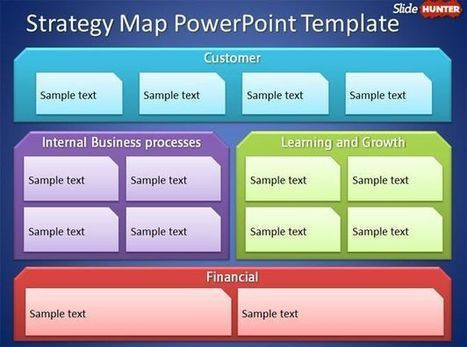 Free Strategy Map PowerPoint Template | Free Bu...