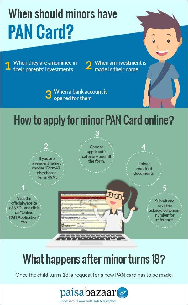 Need To Know About Applying Minor PAN Card - Paisabazaar