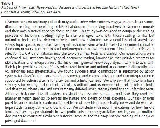 Pmr EssayExtended Essay Example. Abstract Essay Topicsenglish ...