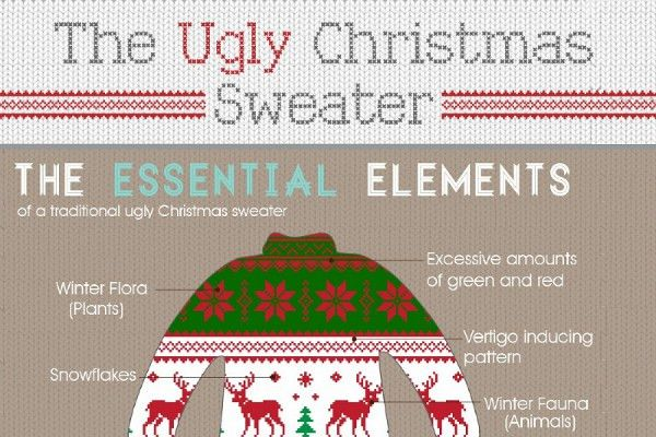 Ugly Sweater Party Invitations Templates Free — All Invitations Ideas