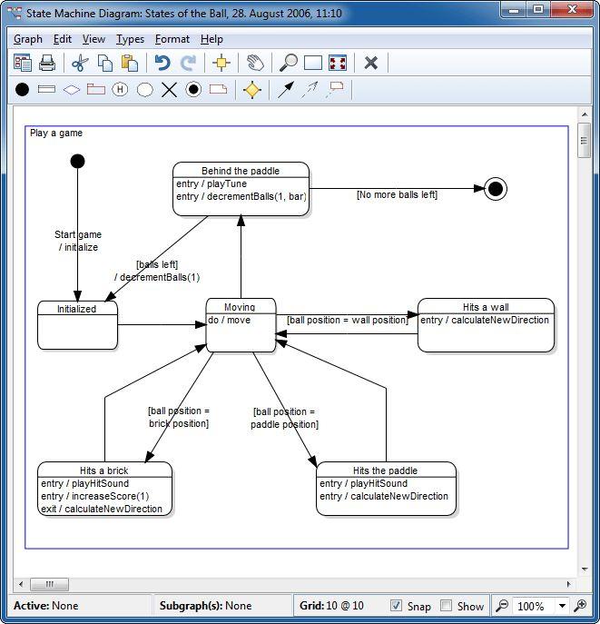 MetaCase - State Diagram [UML] example