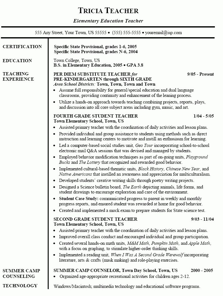 substitute teacher resume job description - Writing Resume Sample ...