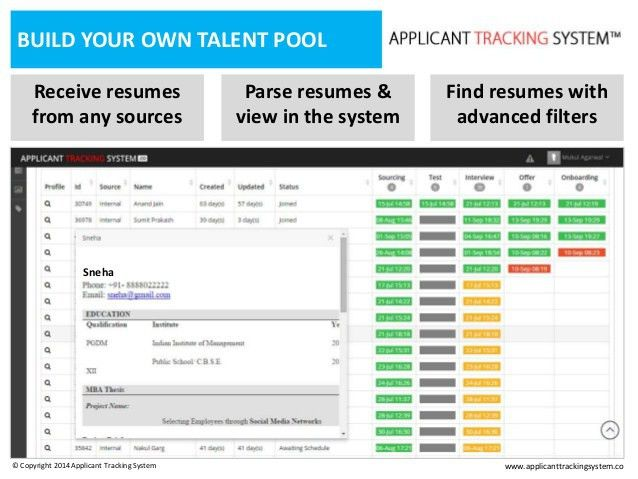 Applicant Tracking System Top 100