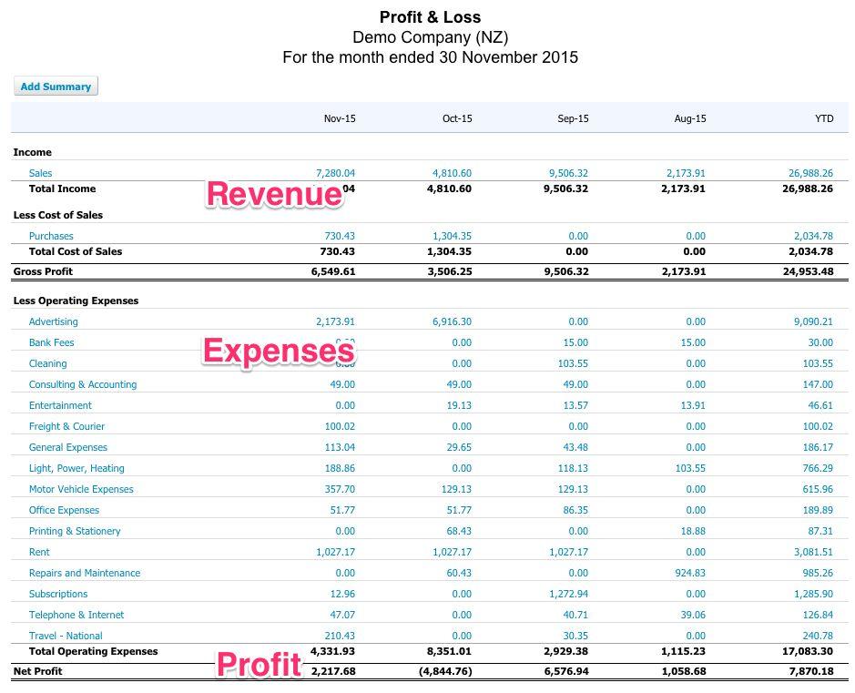 Cash Summary vs Profit & Loss — Accountech