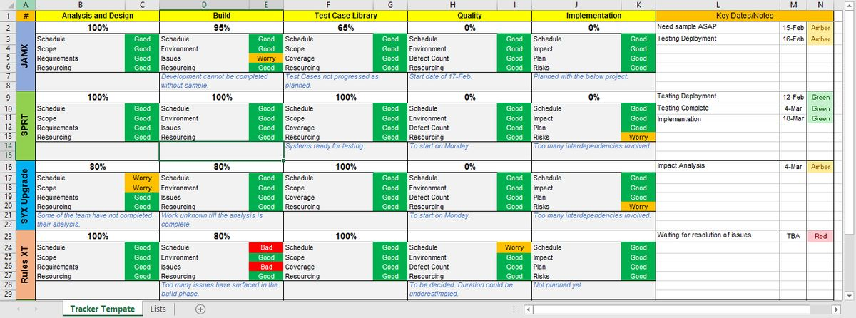 Multiple Project Tracking Excel Template | Org | Pinterest ...