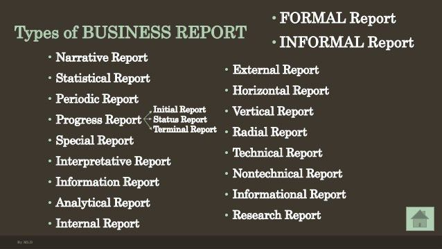 Business report ppt 2