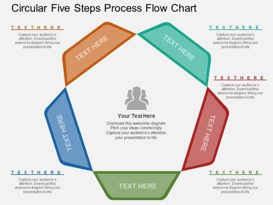 Process Flow Chart Examples Free | Enwurf.csat.co