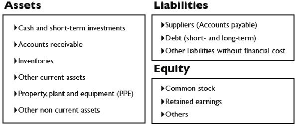 1. A simplified balance sheet Table 4.1 provides statistics for IC ...