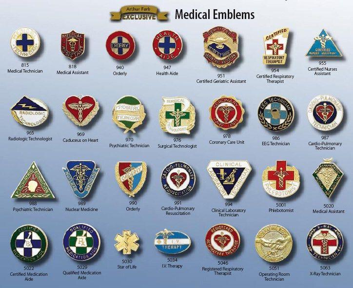 Arthur Farb Engraved Name Badges - Medical Emblems and Medical Pins