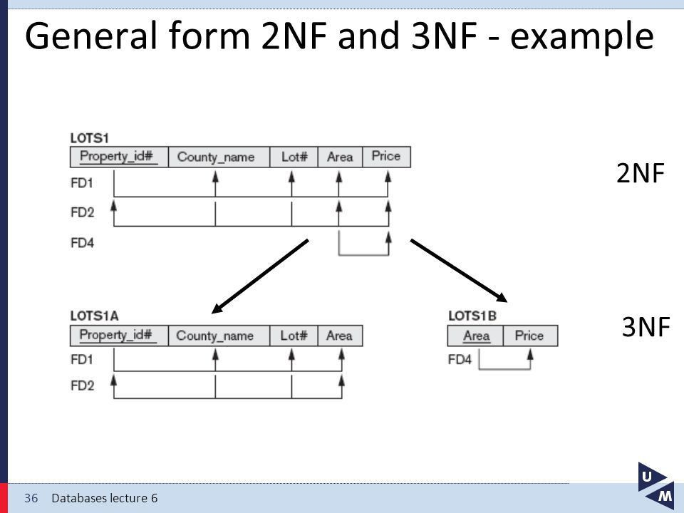 Databases 6: Normalization - ppt video online download
