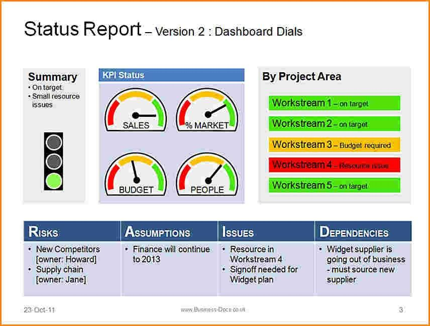 9+ Project Management Status Report Template | receipts template