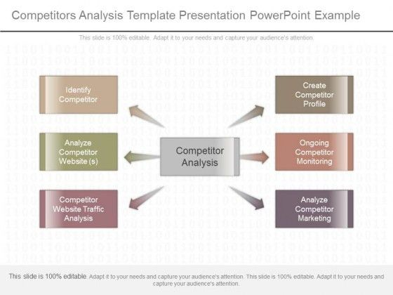 Competitive analysis template 15 free word excel pdf
