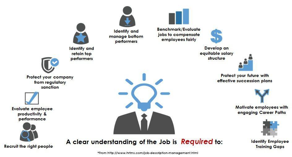 Public Relations Job Description. Public Relations Writer Job ...