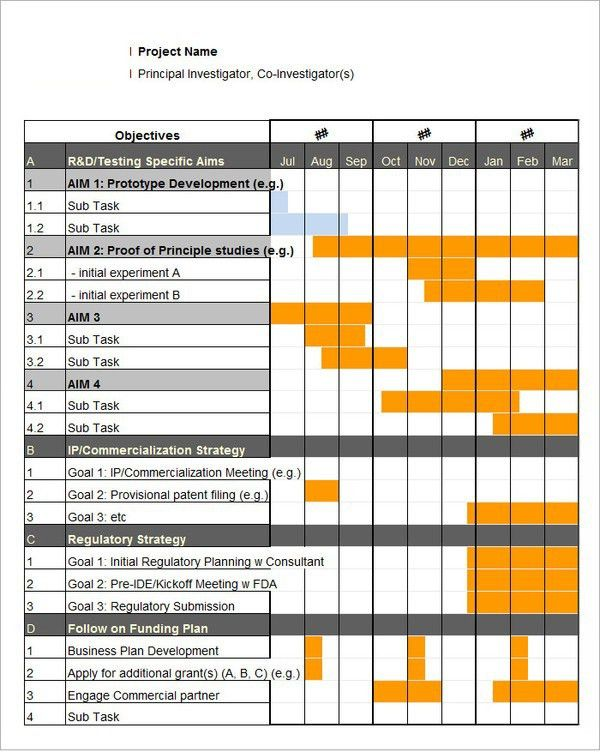 Gantt Chart Excel Templates - Free Word, Form, PDF | Creative Template