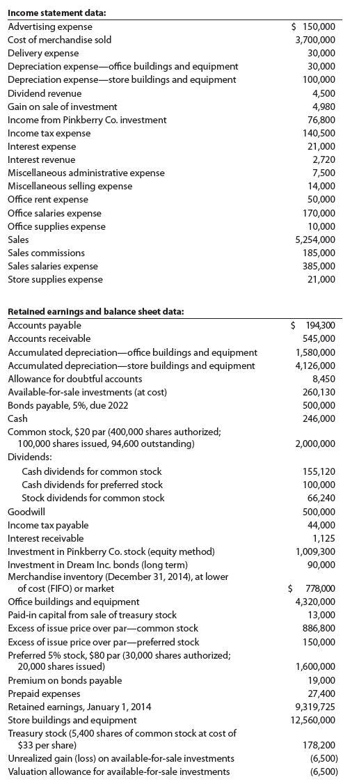 Prepare A Balance Sheet In Report Form As Of Decem... | Chegg.com
