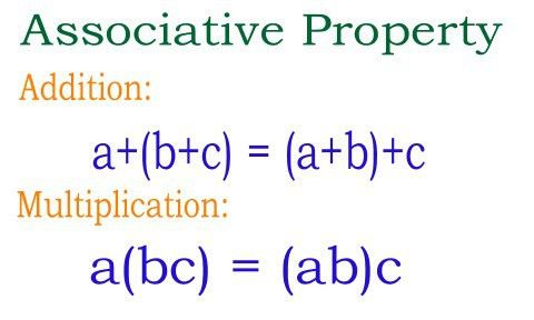 What is the Associative Property?