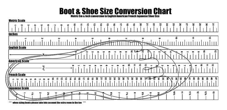 Printable Foot Size Chart | shareitdownloadpc