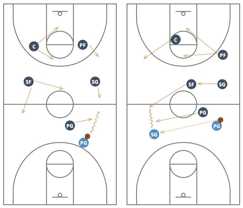 Basketball court - Template   Basketball court dimensions ...