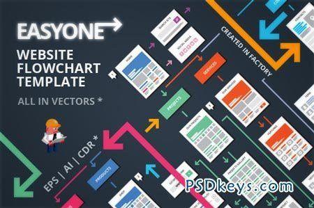 EasyOne Website Flowchart Template 42406 » Free Download Photoshop ...