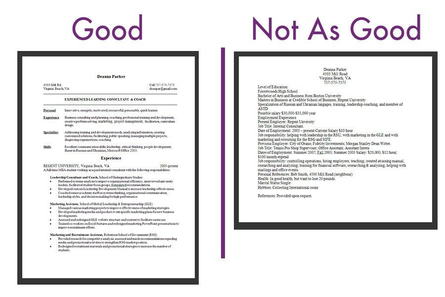 Great Resume Examples Resume Job Application Sample Letter Format .