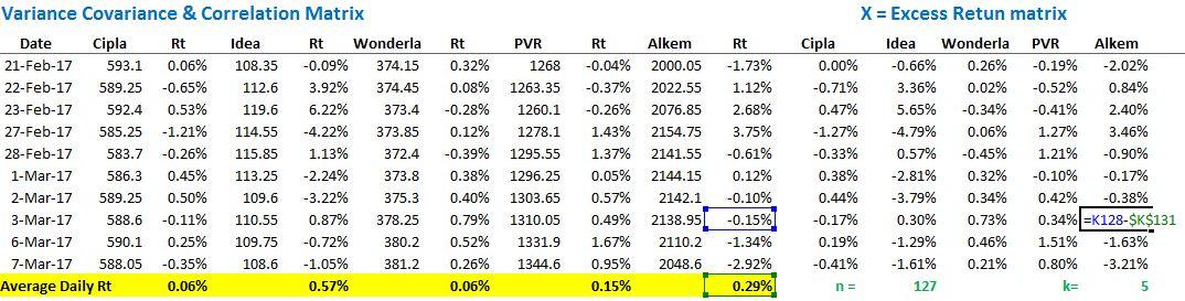 Risk (Part 3) - Variance & Covariance Matrix – Varsity by Zerodha ...