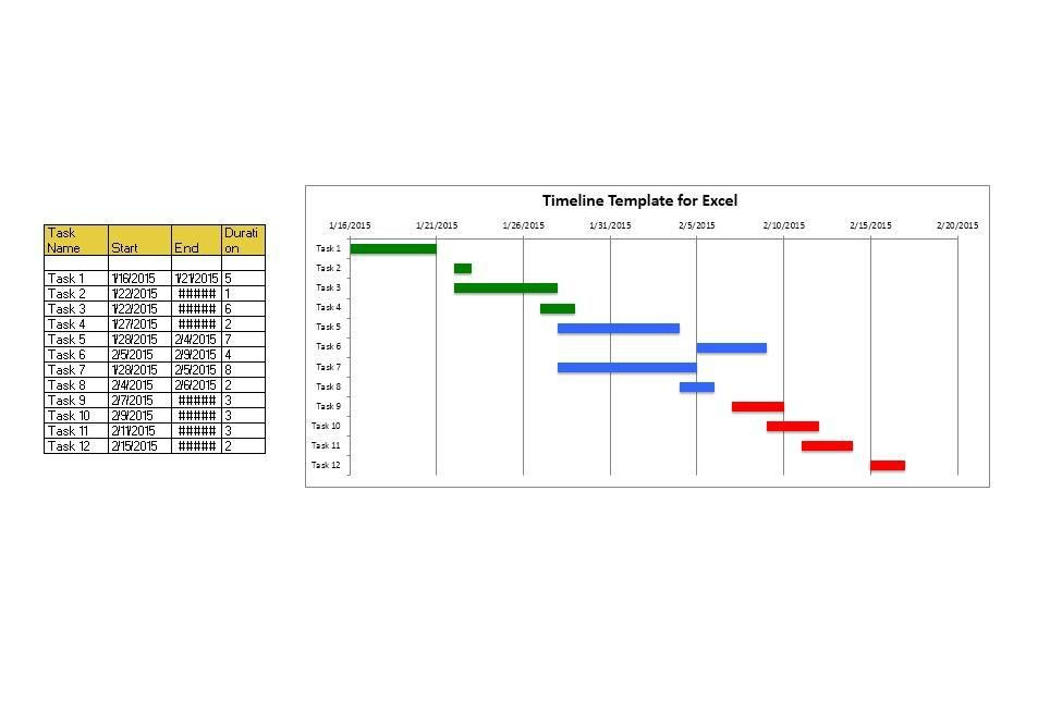 Simple Timeline Template. Event Timeline Template Word Timeline ...