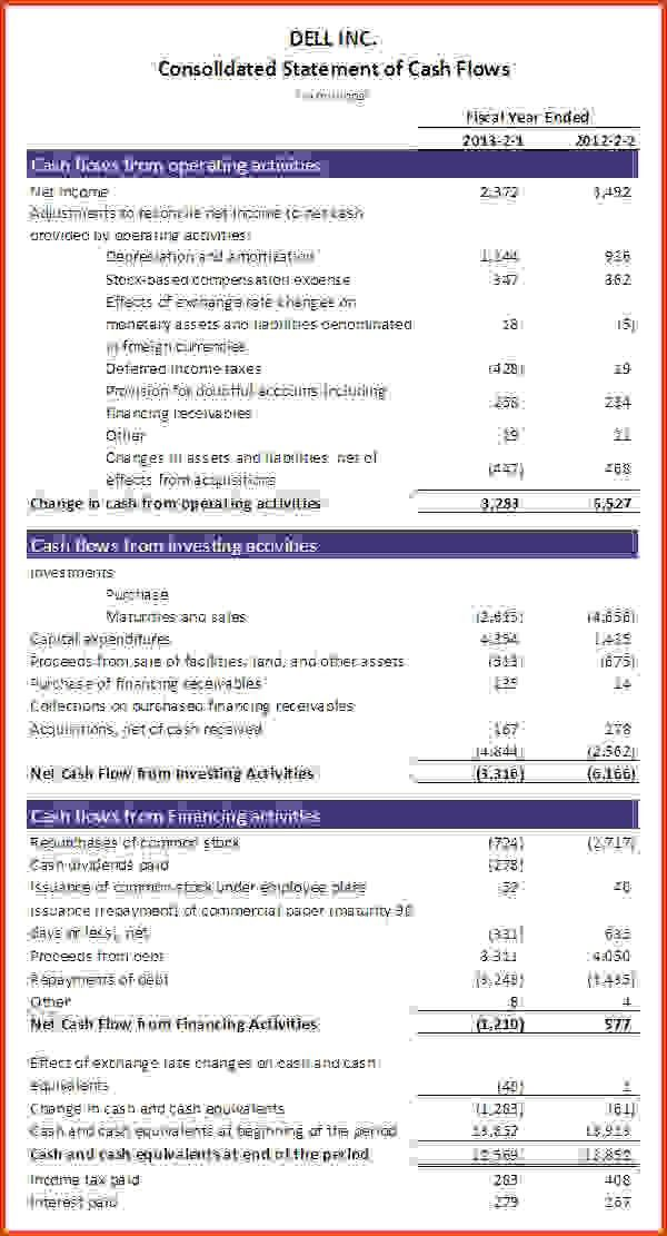 Cash Flow Statement Example.statement Of Cash Flow Indirect Method ...